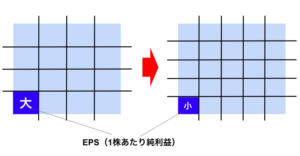 EPSの説明