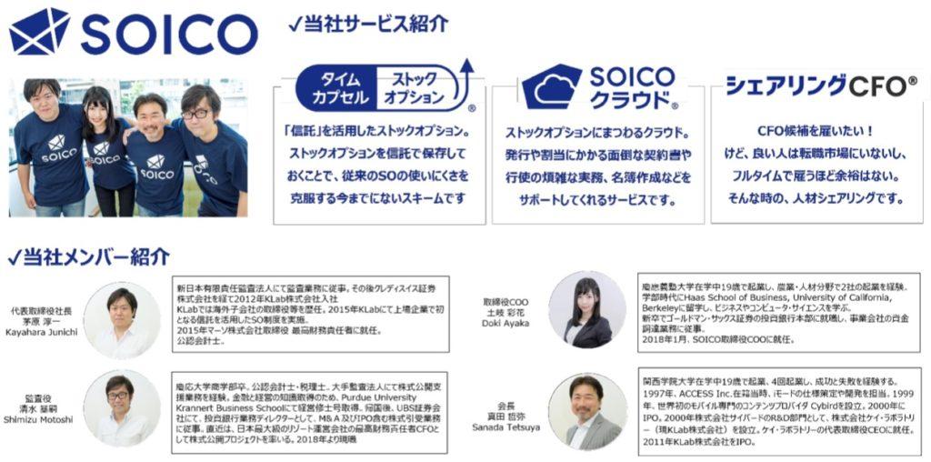 SOICO株式会社のサービス紹介 タイムカプセルストックオプション、シェアリングCFO